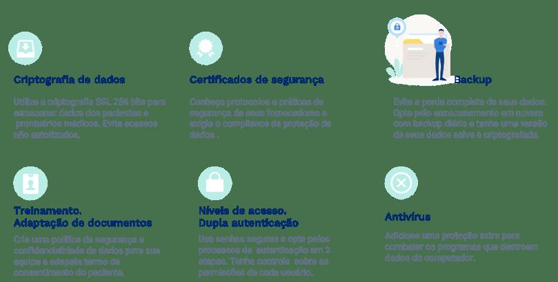 Segurança de Dados - LGPD (1)